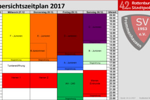 Stadtpokal 2017 Übersichtsplan